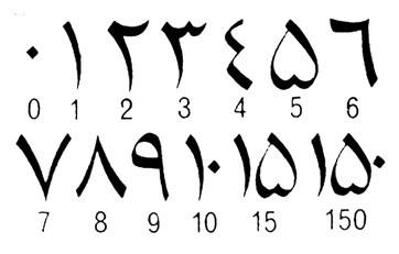 阿拉伯數字0,1,2,3,4,5,6,7,8,9是我們再熟悉不過的了,它們是最基本的圖片