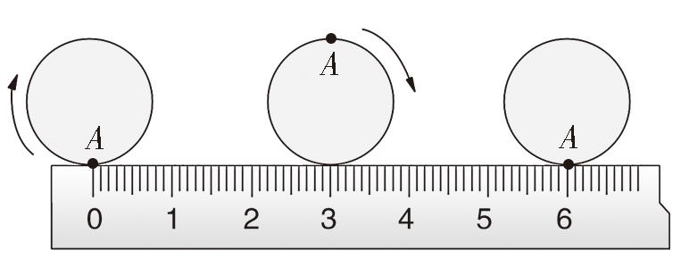 24厘米,圆的面积与长方形的面积相等,求阴影部分的面积和周长